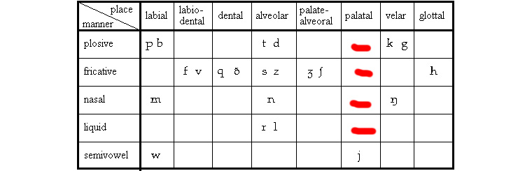 pdf Электротехника