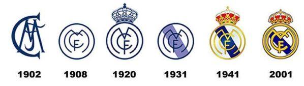 real_history