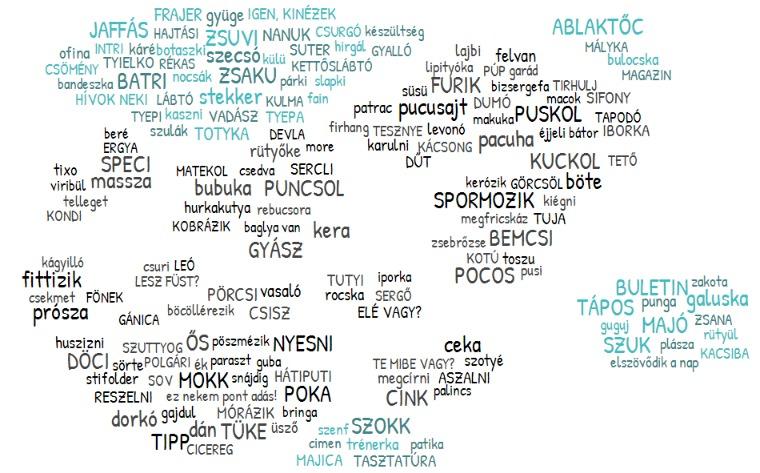 fesztivál térkép magyarország Itt a nagymagyar szlengtérkép!   Hello90 fesztivál térkép magyarország