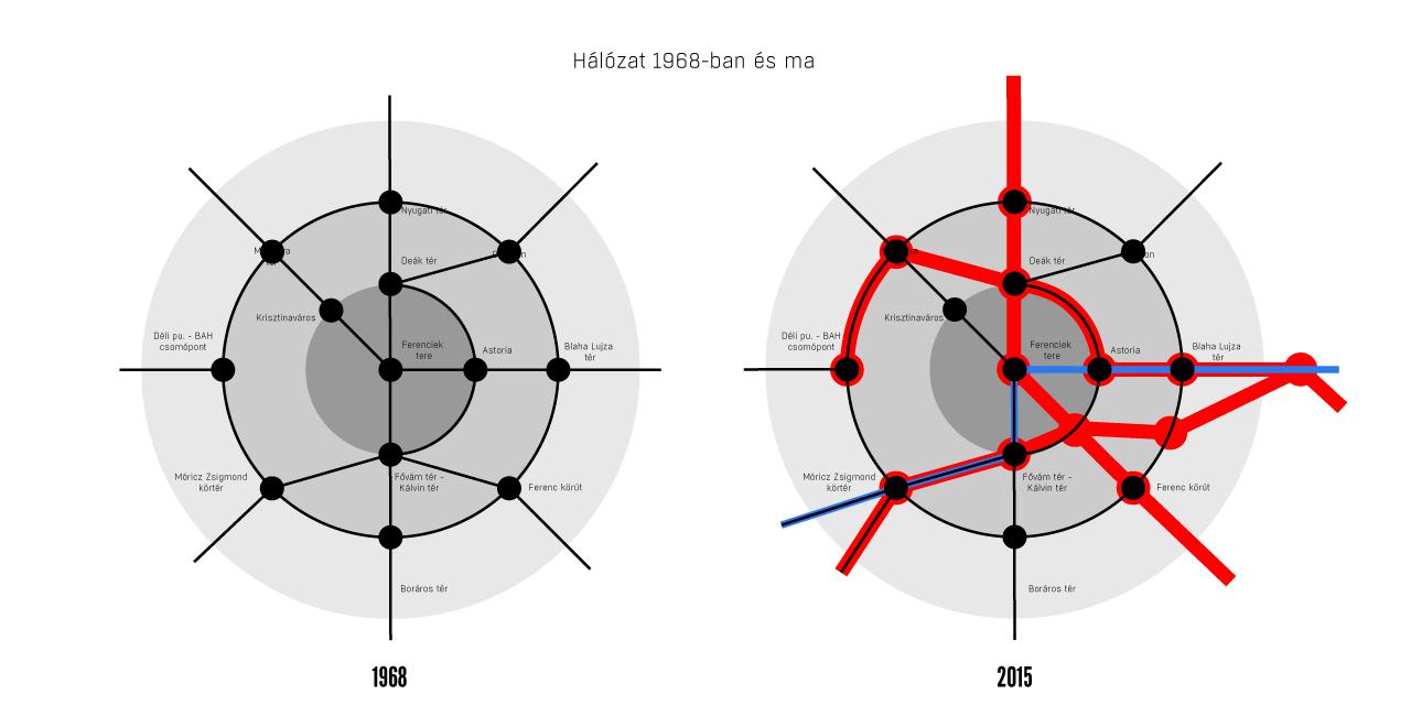 budapest villamoshálózata térkép Mennyivel több esze volt valamikor ennek a városnak!   tldr budapest villamoshálózata térkép