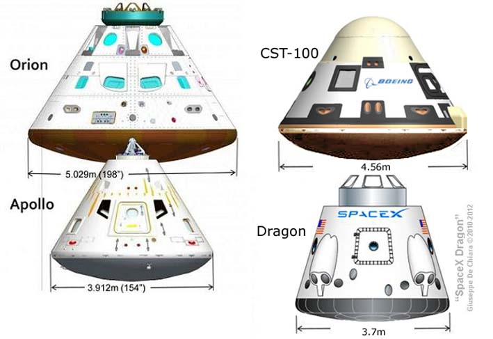 orion_comparison