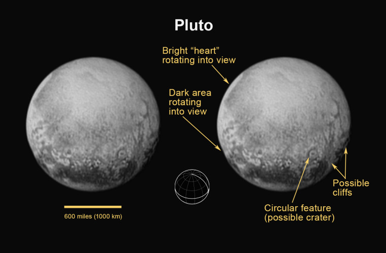 pluto-annotated